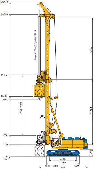 Буровая установка Bauer BG 28 — технические параметры